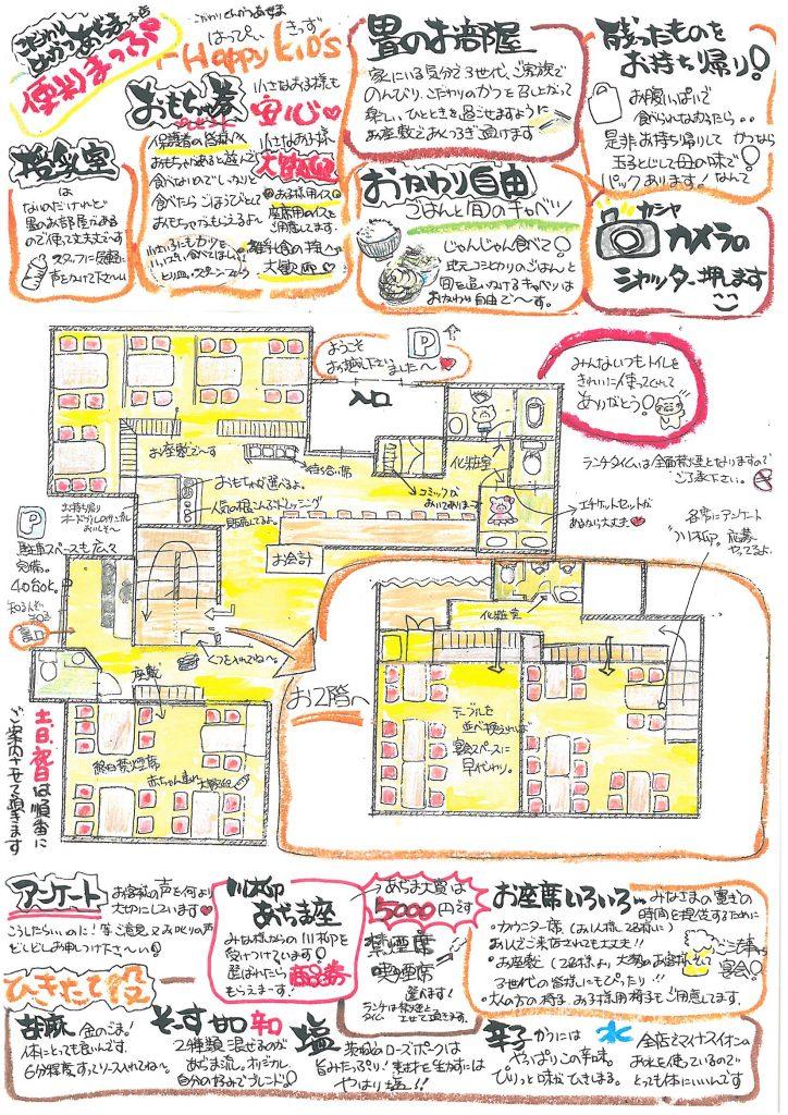honten_store_layout
